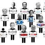 Une presse régionale en situation de monopole à Strasbourg et Mulhouse : retour sur les causes d'une indigence démocratique – Dernière partie
